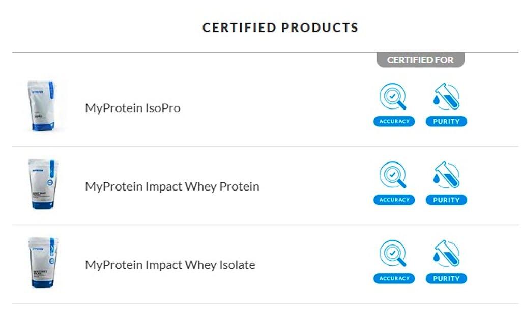 proteine in polvere classifica